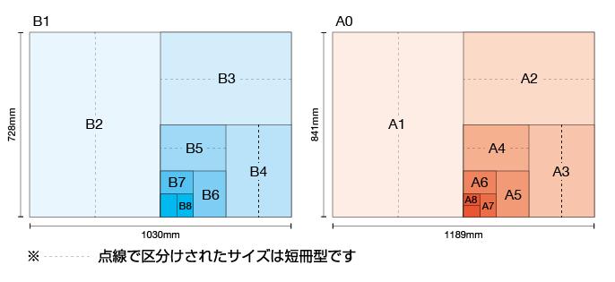 色上質対応サイズ